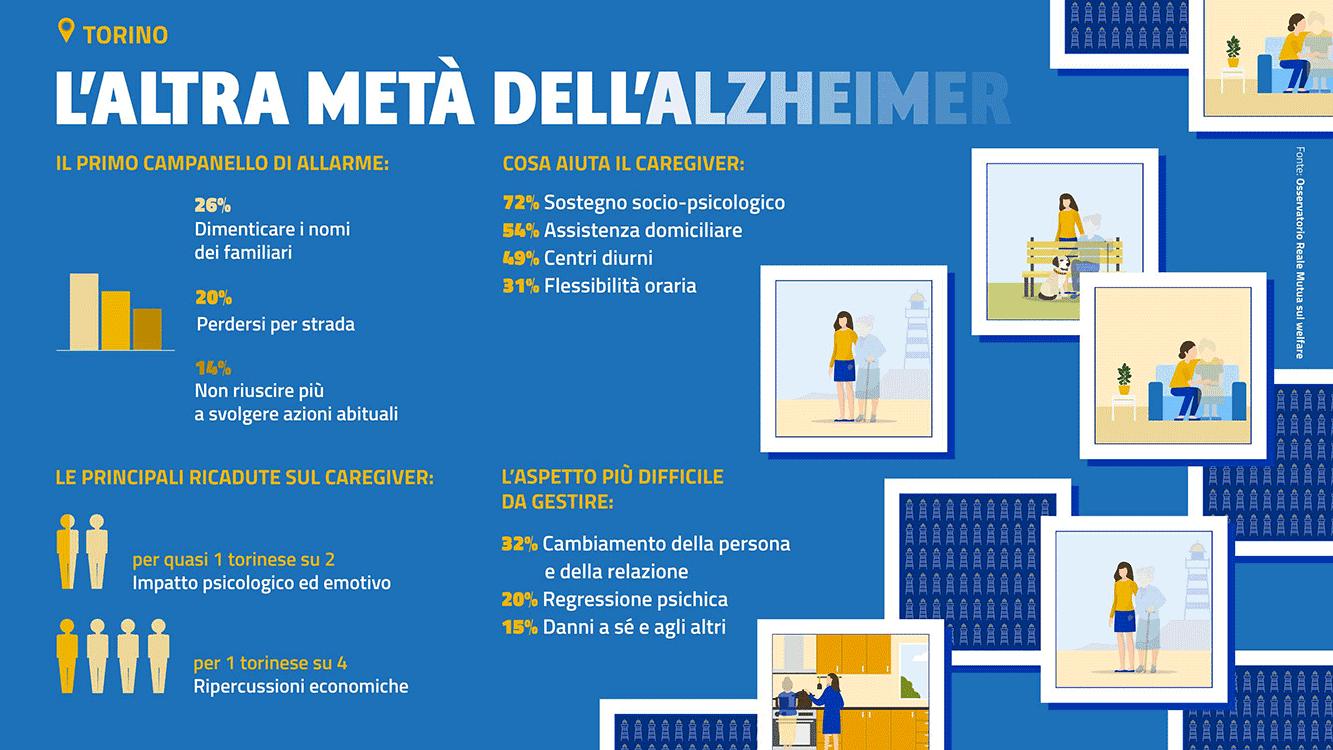 L'ALTRA METÀ DELL'ALZHEIMER