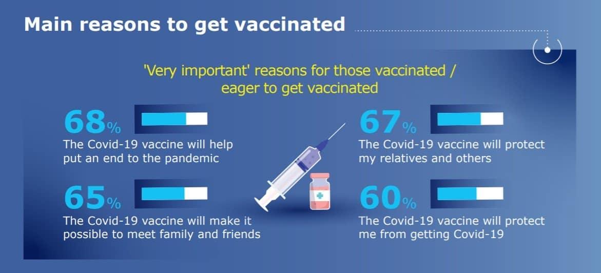 vaccini eurobarometro